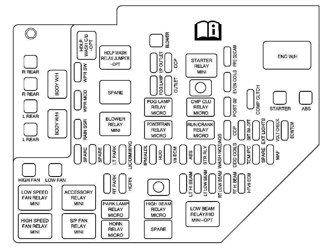 2004 Chrysler Pacifica Pcm Diagram 04 Fuse Box