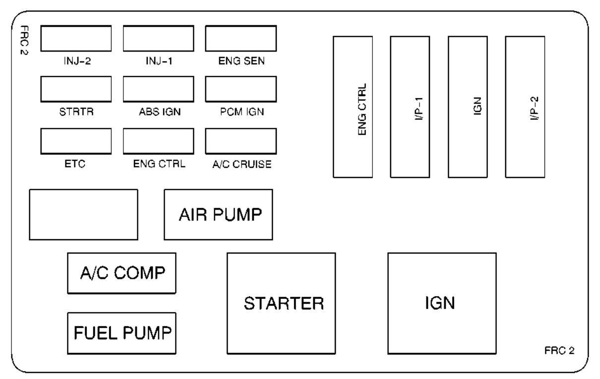 firebird fuse box location smart wiring diagrams u2022 rh emgsolutions co