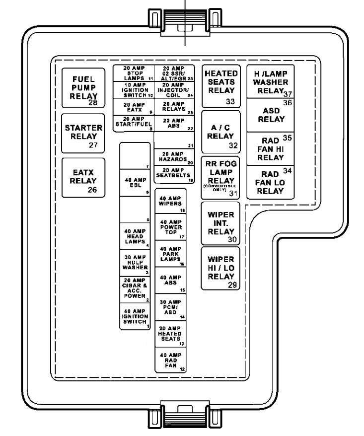2004 Toyota Sienna Seat Wiring