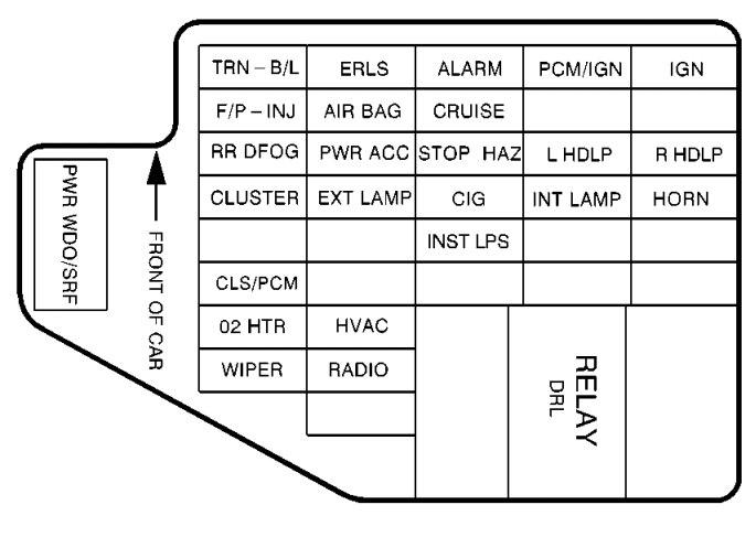 Freightliner Fl80 Fuse Diagram