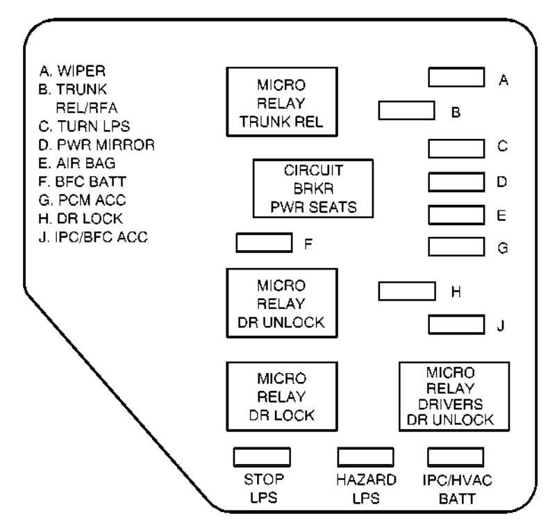 Fuse Box Diagram For 01 Malibu