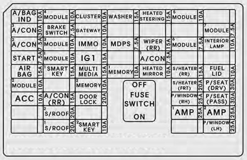 kia sorento fuse box diagram inner panel 2016 2011 hyundai elantra fuse box location