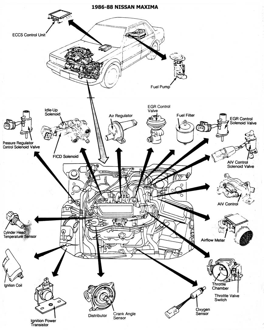Maxima engine fuse box gfci wiring 2 outlets 1962 galaxie wiring diagram