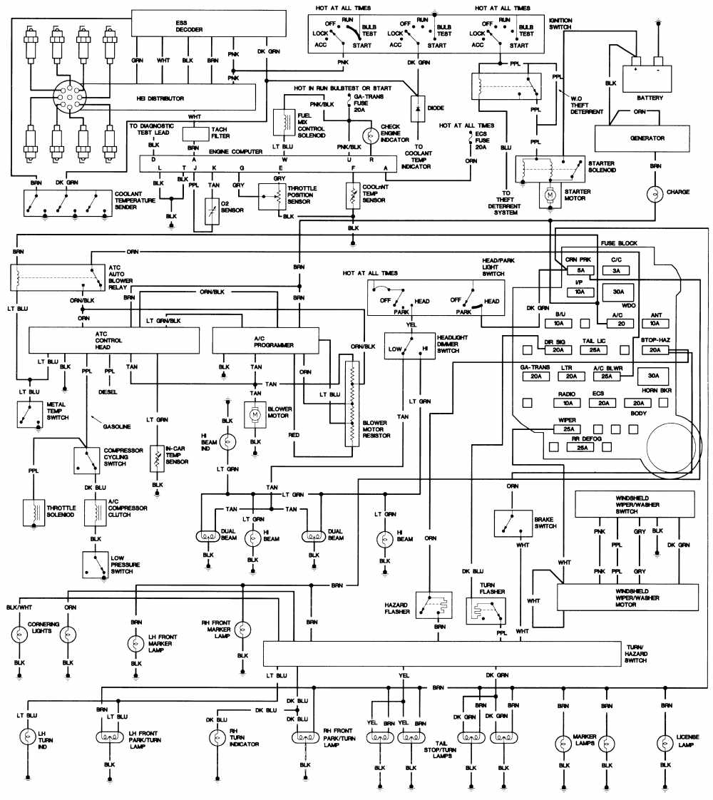 Ldv Wiring Diagram