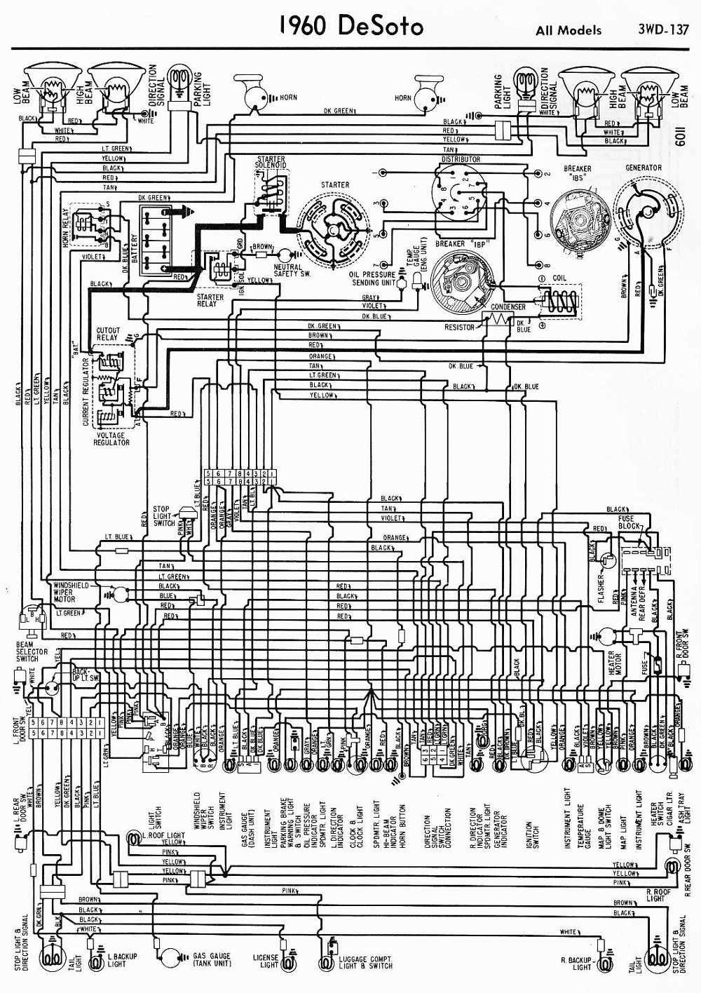 Brilliant 1946 Desoto Wiring Diagram Wiring Diagram Wiring 101 Ferenstreekradiomeanderfmnl