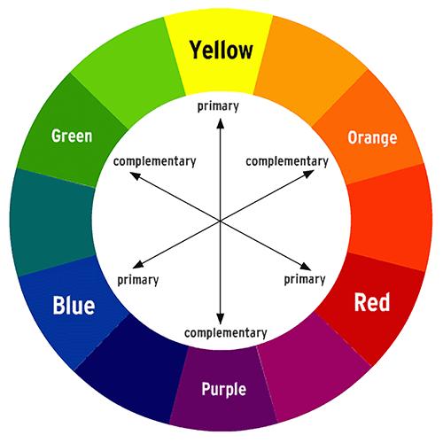 Hair Color Boutique Wheel