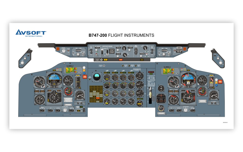 B747 200 Cockpit Poster