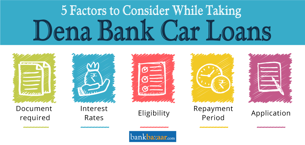 Dena Bank Personal Loan