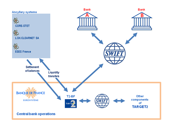 What Are Securities Financing Transactions