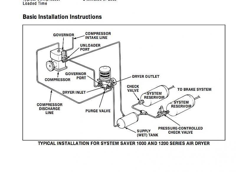 wiring diagrams for air dryers water pump for dryer, fan belt for Wiring Device for Dryer