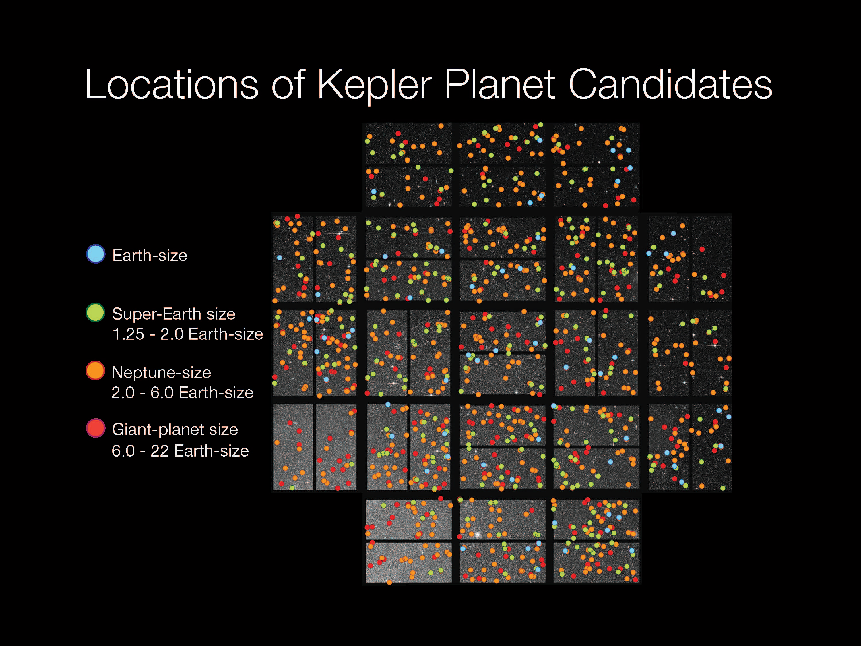 Map of planets found by the Kepler satellite
