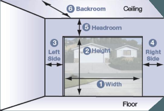 How To Measure For A Garage Door Best Overhead Door