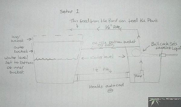 Diagram Dwc Recirculating