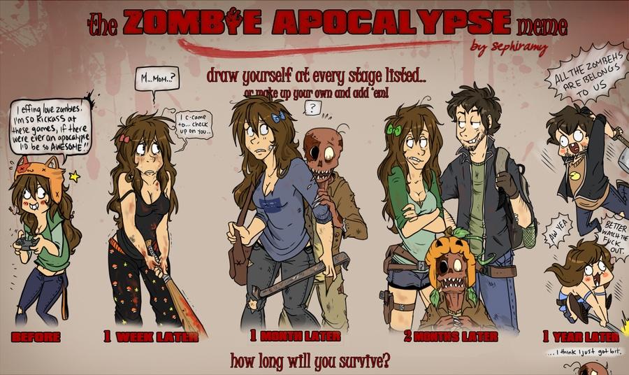 Zombie Apocalypse Possible