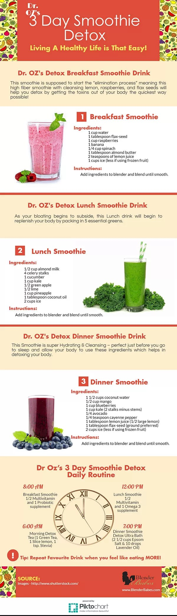 Oz 3 Day Dr Cleanse Detox