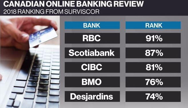 Conexus Online Personal Banking