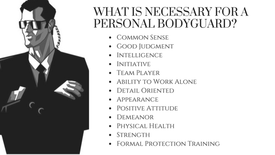 Requirements Bodyguard Personal