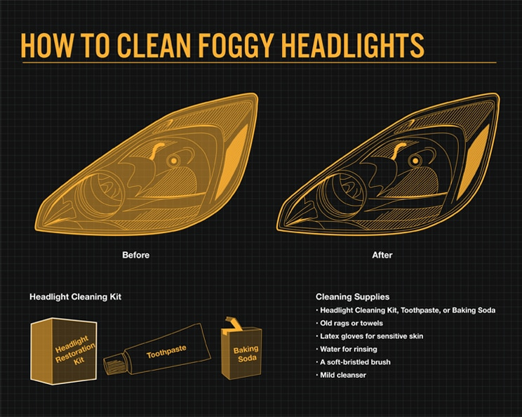 Best Fog Light Bulbs