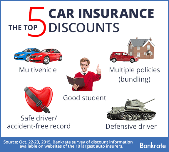 Discount Car Insurance Quotes