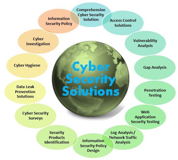 International Executive Security