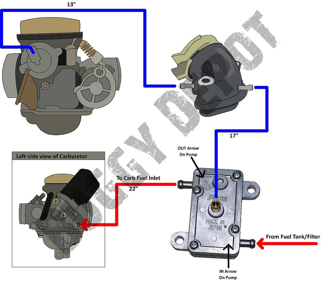 roketa 150 wiring diagram chinese cdi wiring roketa 150 wiring diagram #33