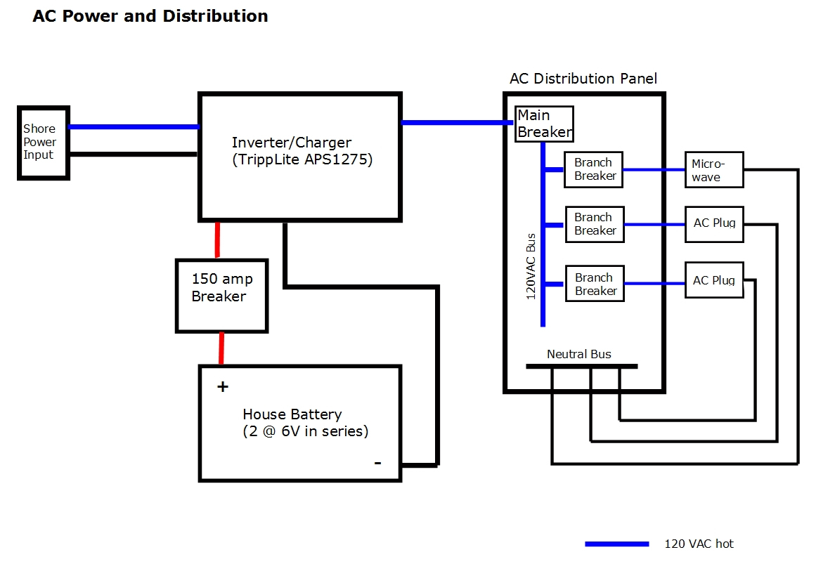 30 Amp Relay Wiring Diagram For Bosch