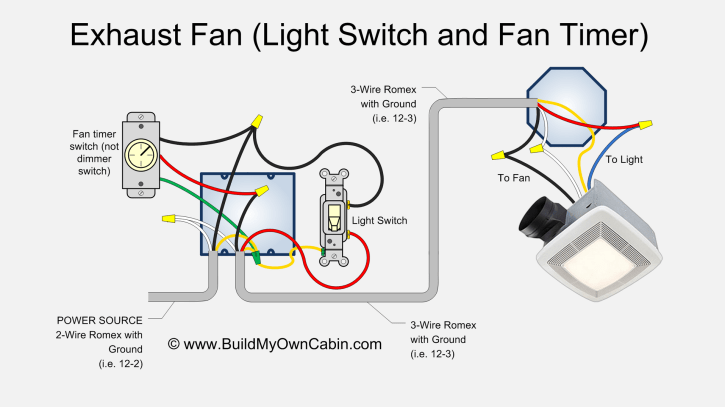 exhaust fan wiring diagram with fan timer wiring bathroom fan and light switch