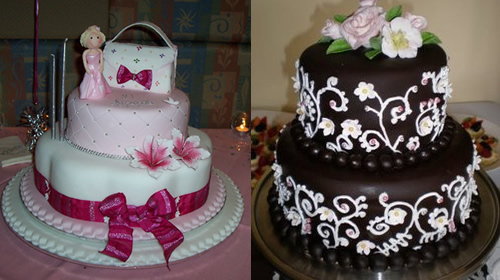 Home Cake Decorating Supply Co