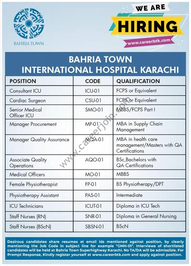 Bahria Town Karachi Jobs April 2019