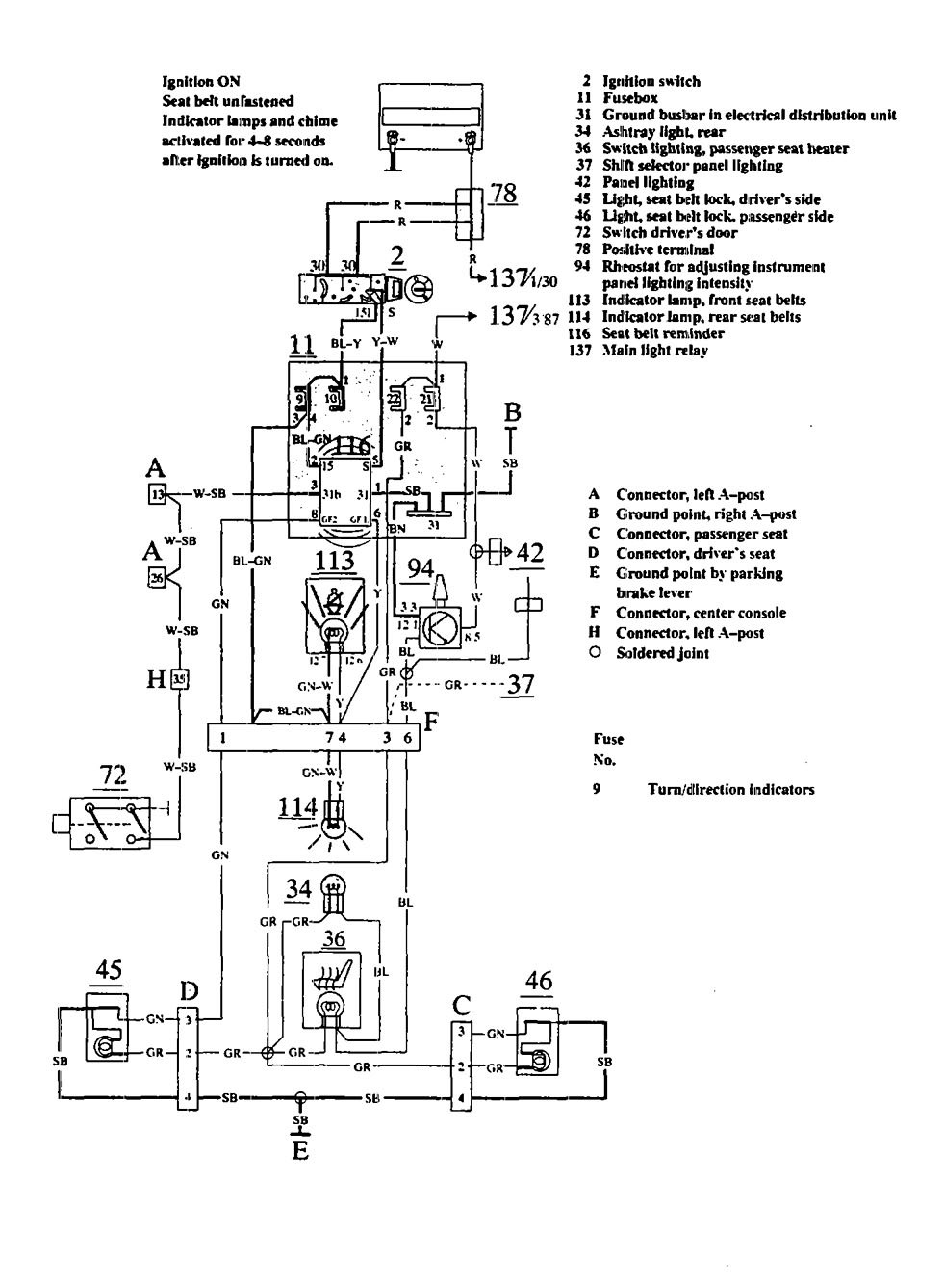 87 Cadillac Brougham Fuse Box Wiring Library 1987 Deville Diagram For