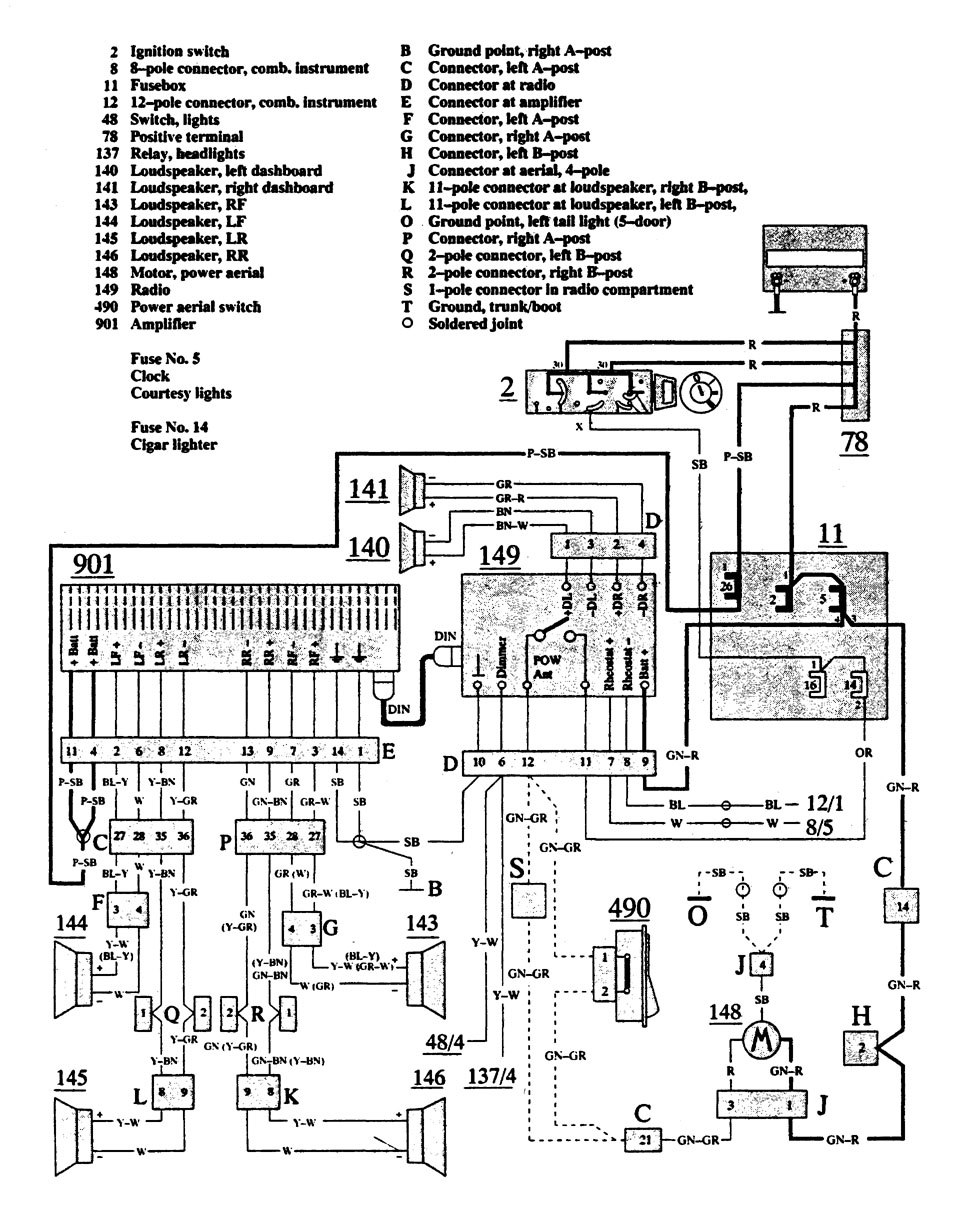 1997 Acura Rl Fuse Box Diagram
