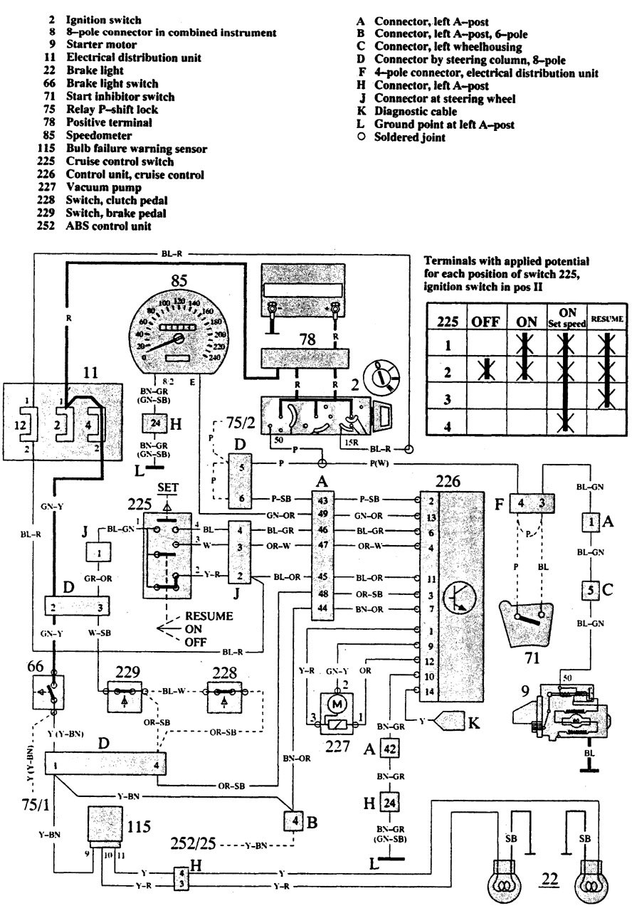 Volvo 940 Wiring Diagram Instrument Cluster Electrical 850 Radio 1997 Pinout 91 Turbo Dimensions
