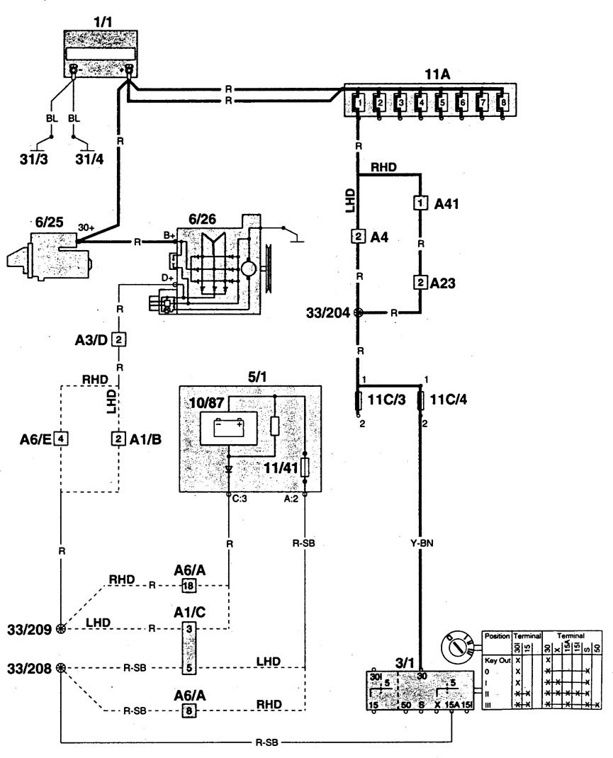 Volvo 960 Wiring Diagram Bots 630 1995 Books Of U2022 Aq125 Penta Schematics