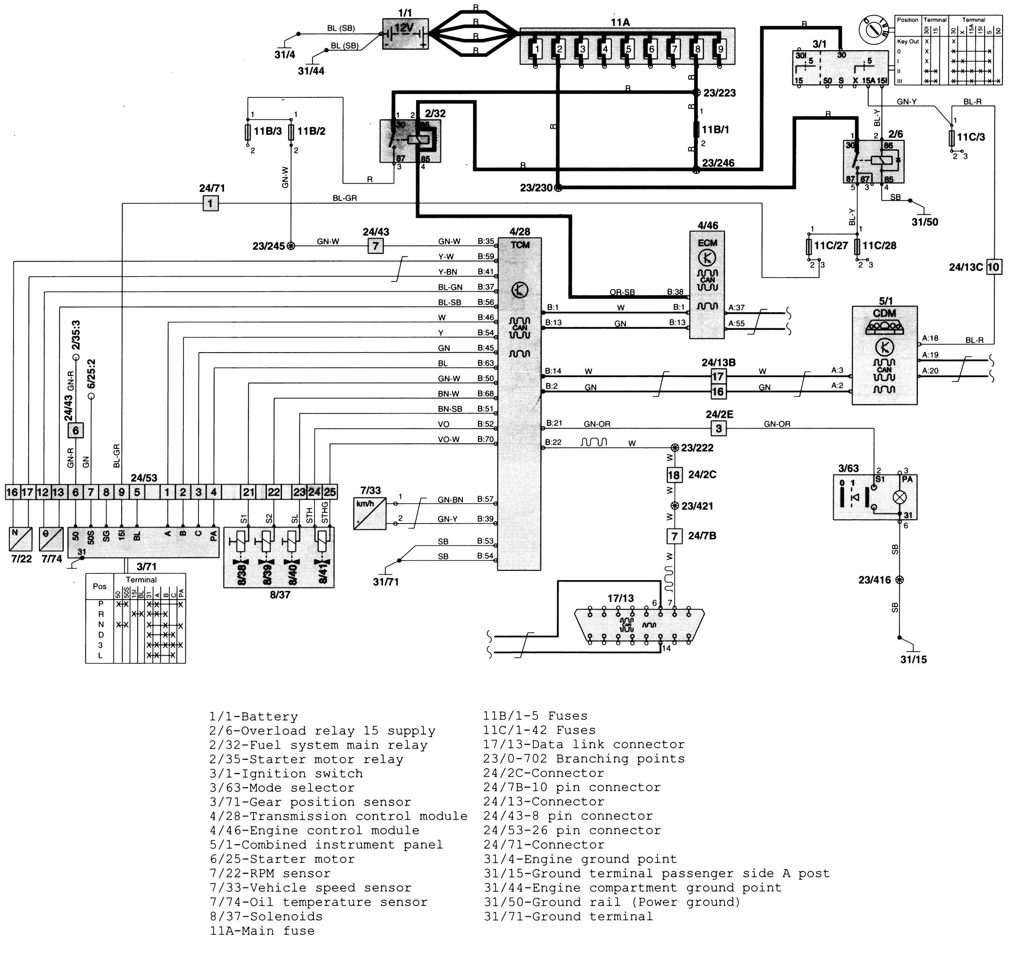 99 Volvo S80 Wiring Diagram 1998 V70 Ignition Switch