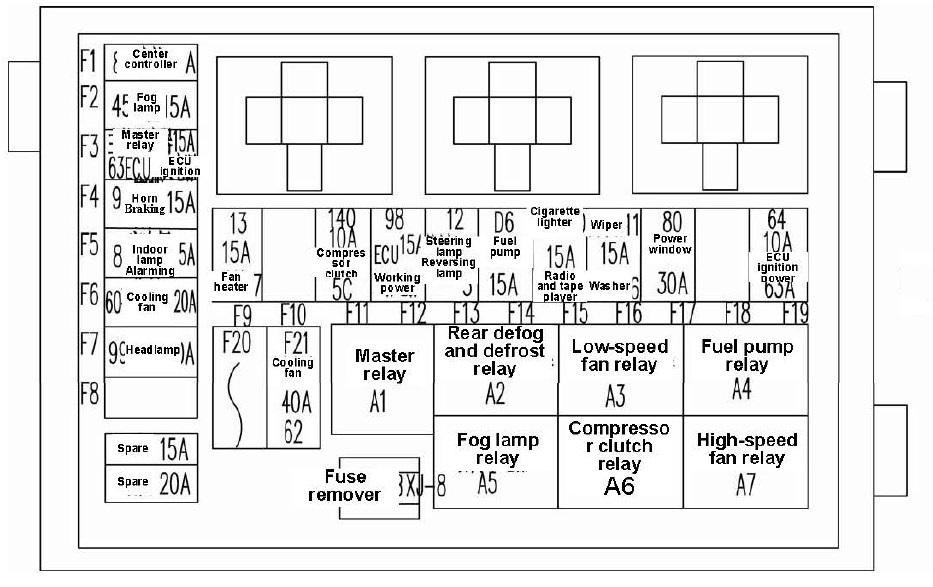 A1 Power Window Wiring Diagram