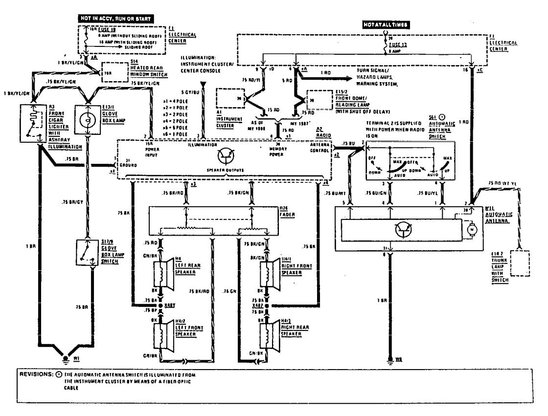Mercedes 190e wiring wiring diagram manual