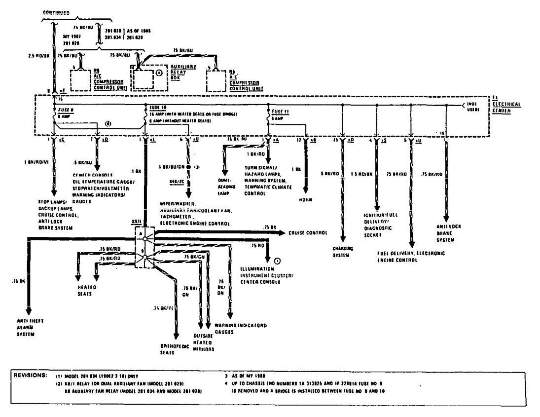 mercedes benz 190e wiring diagram power distribution 3 1990 1990 mercedes 190e parts
