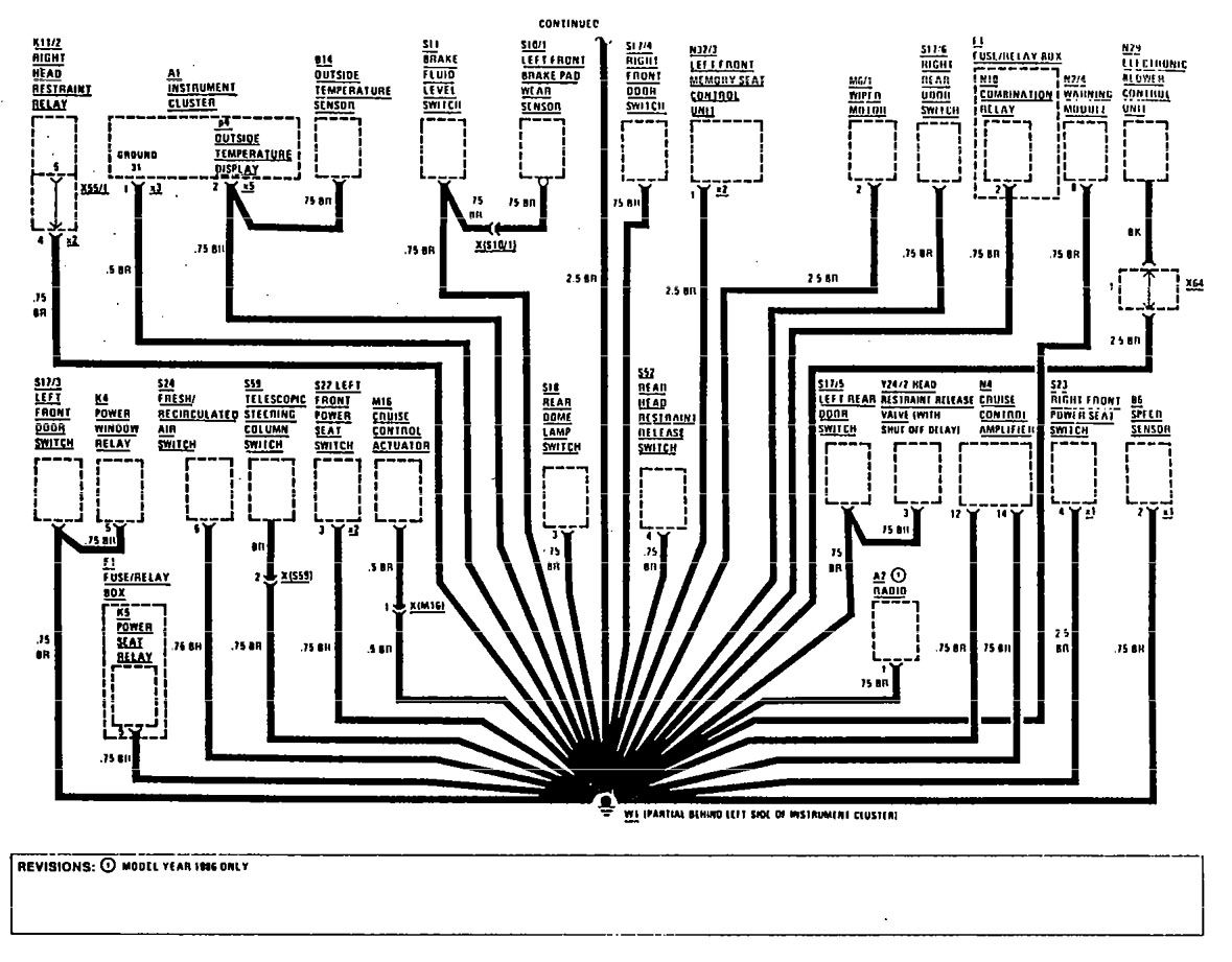 Mercedes benz 300e 1990 1991 wiring diagrams ground distribution