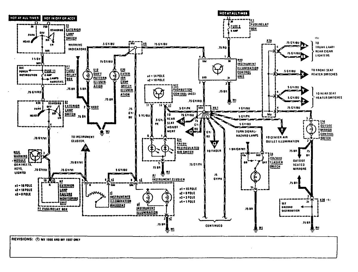 Pretty mercedes sprinter wiring diagram ideas everything you need