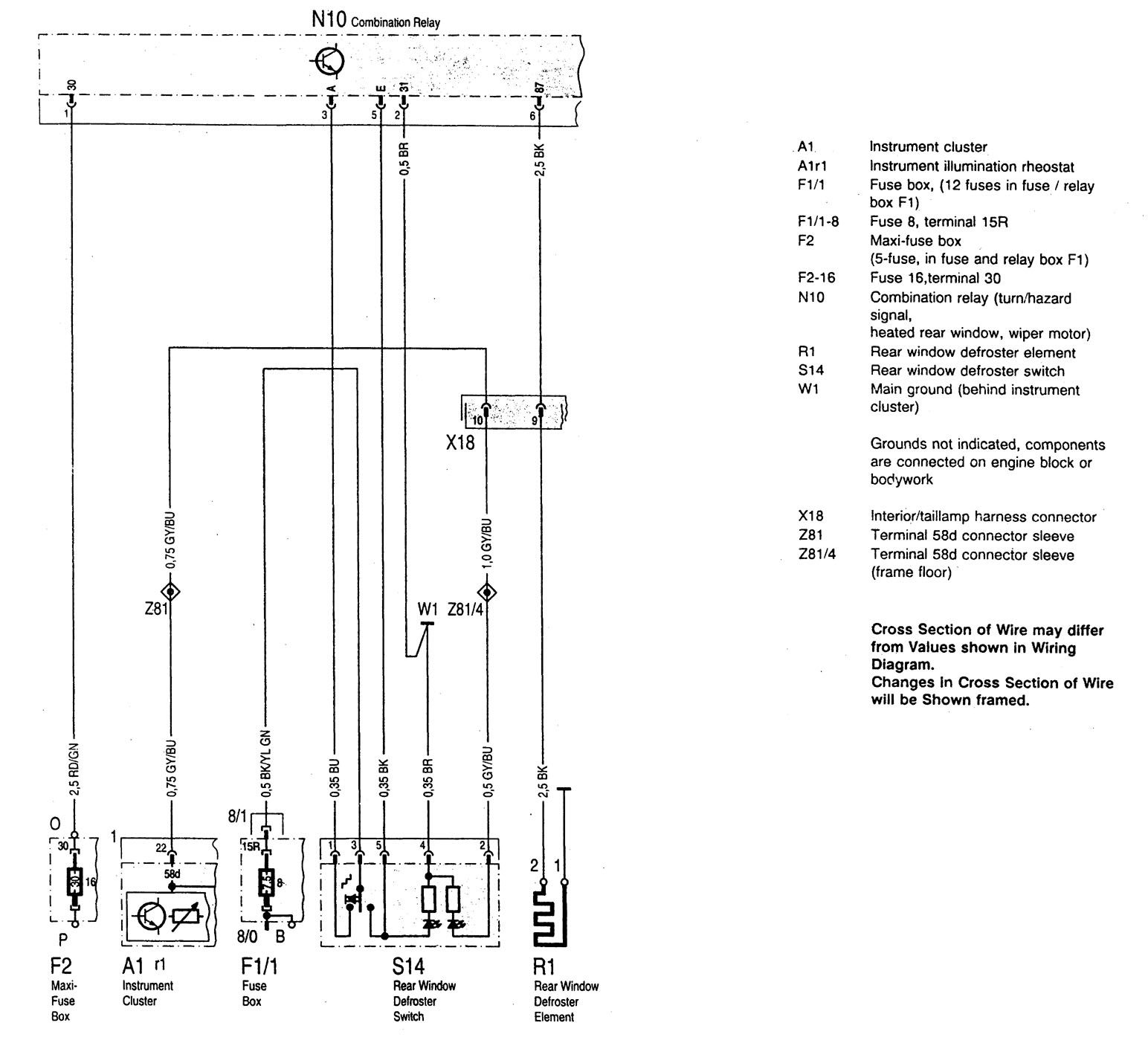 E420 Fuse Diagram Reinvent Your Wiring Mercedes Benz Vito 1997 Schematics Diagrams U2022 Rh Parntesis Co Electrical
