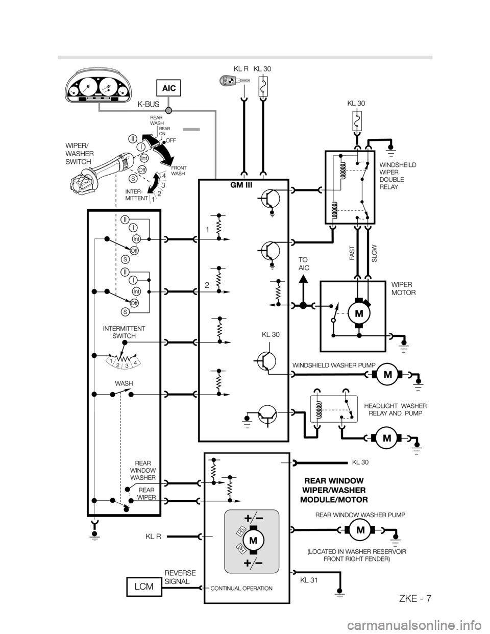 Bmw x5 2006 e53 central body electronics workshop manual w960 5443 6 bmw x5 2006 e53 central body electronics workshop manual bmw e53 x5 lcm gmiii