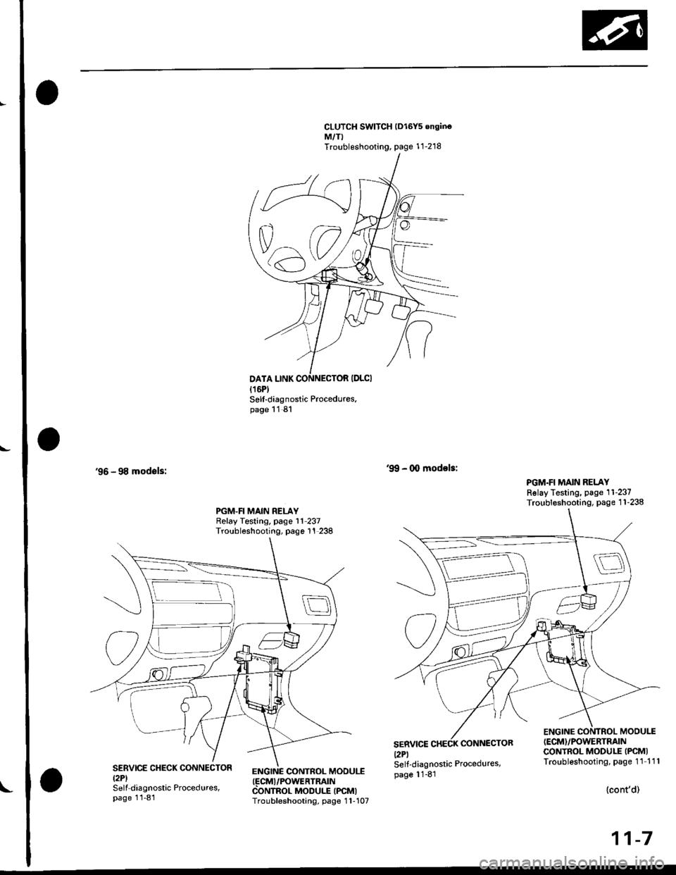 Check engine honda civic 1997 6g workshop manual w960 6068 275 srch check engine obd wiring diagram advertising flowchart obd wiring diagram advertising
