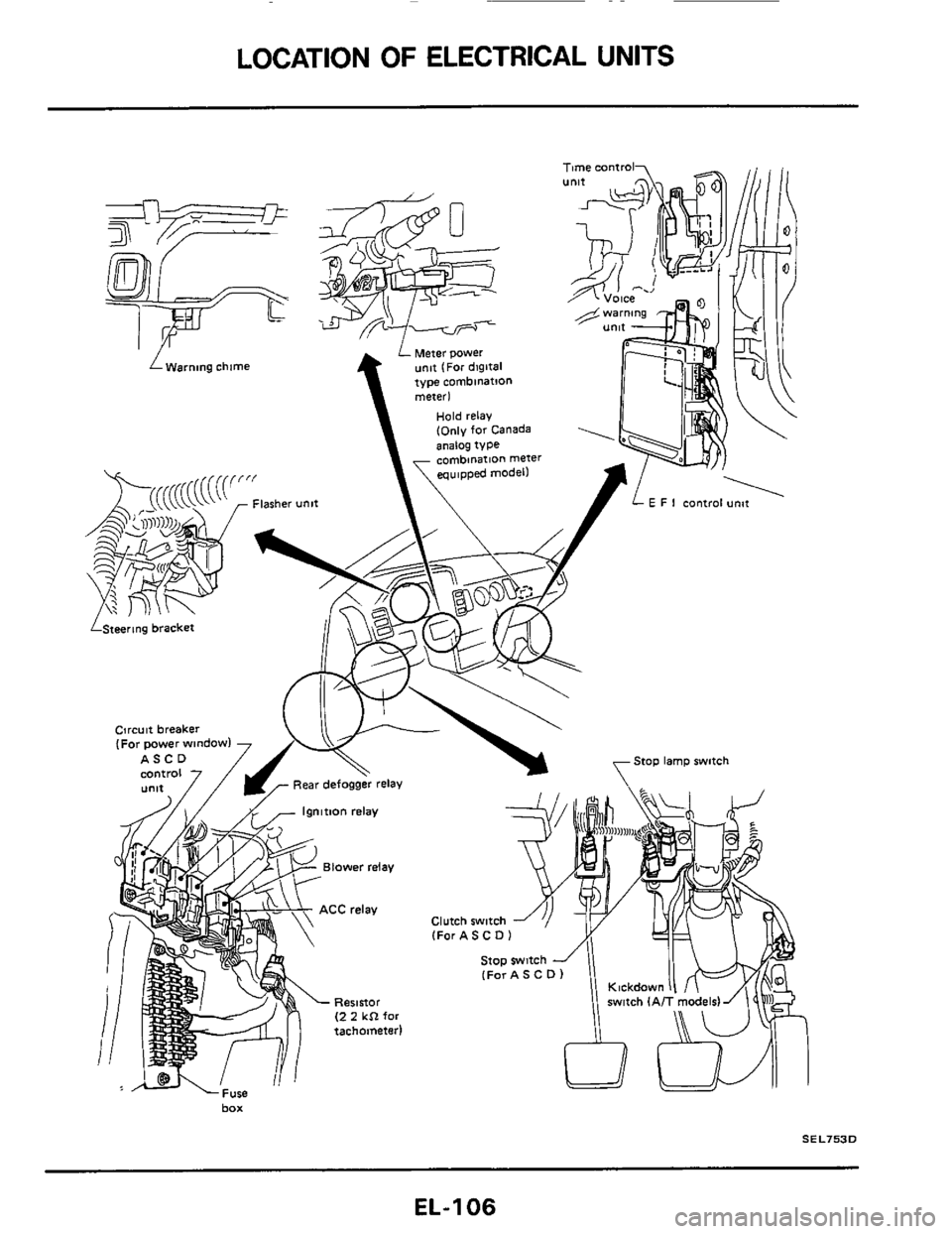 Z31 fuse box diagram