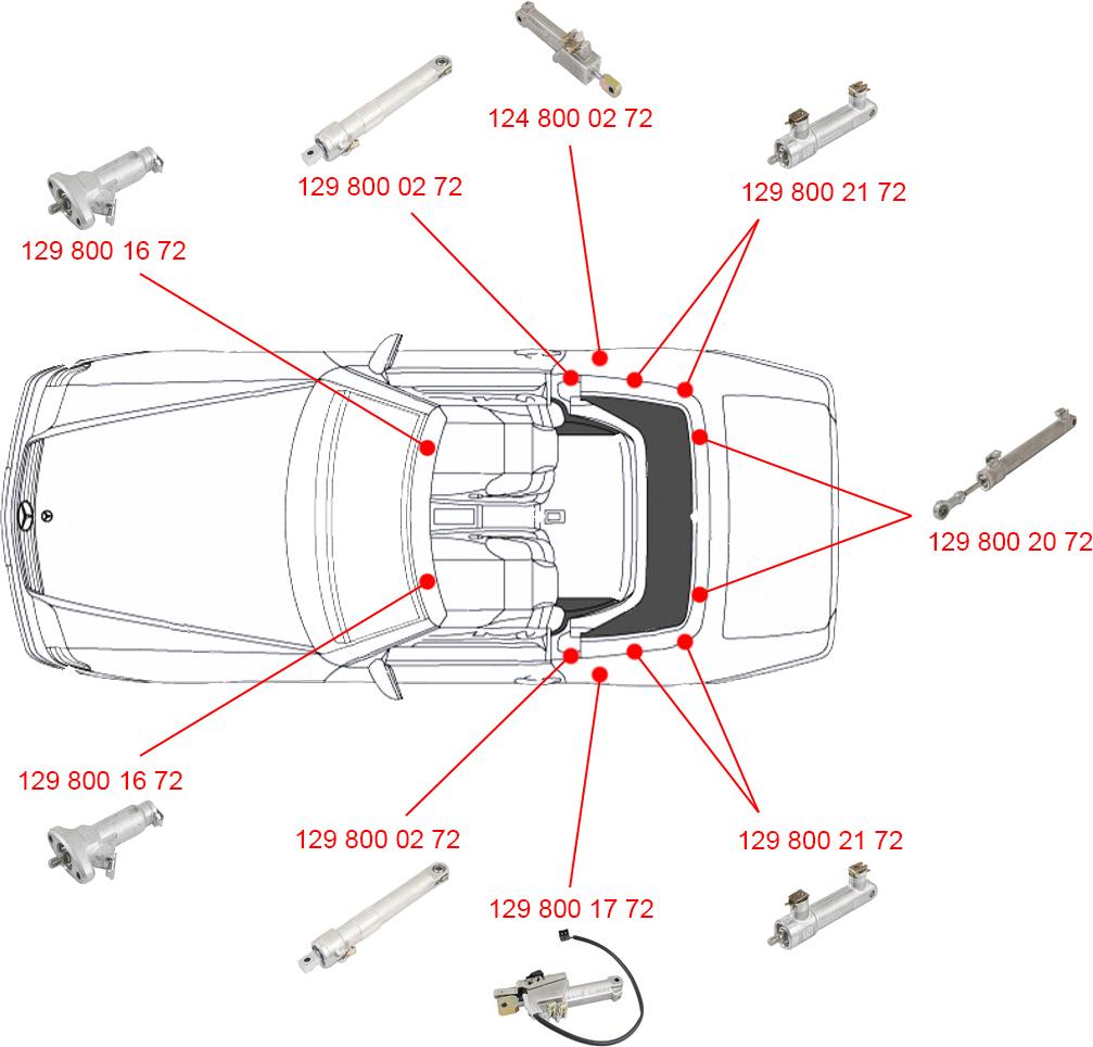 1998 Buick Lesabre Fuse Box Diagram