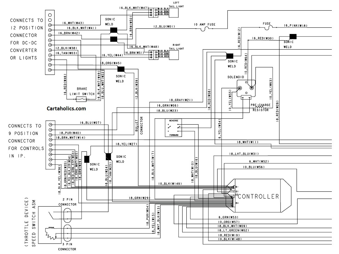 car wiring diagram library 2019 ebook library 2006 Bad Boy Wiring Diagram 2006 club car precedent wiring diagram wiring library 2009 club car wiring diagram 2006 club car
