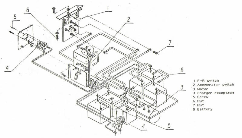 install melex wiring diagram