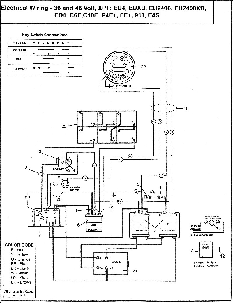 Columbia par car golf cart wiring diagram 36 48 volts cartaholics columbia par car golf cart wiring diagram 36 48 volts cartaholics golf cart columbia