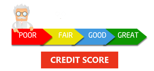There's No Need to Worry about Your Lack of Credit History with No Credit Check Title Loans Calgary AB