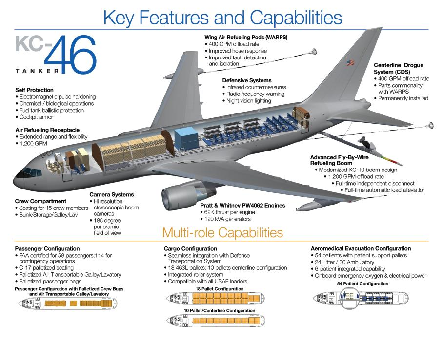 F 35 Joint Strike Fighter Specs