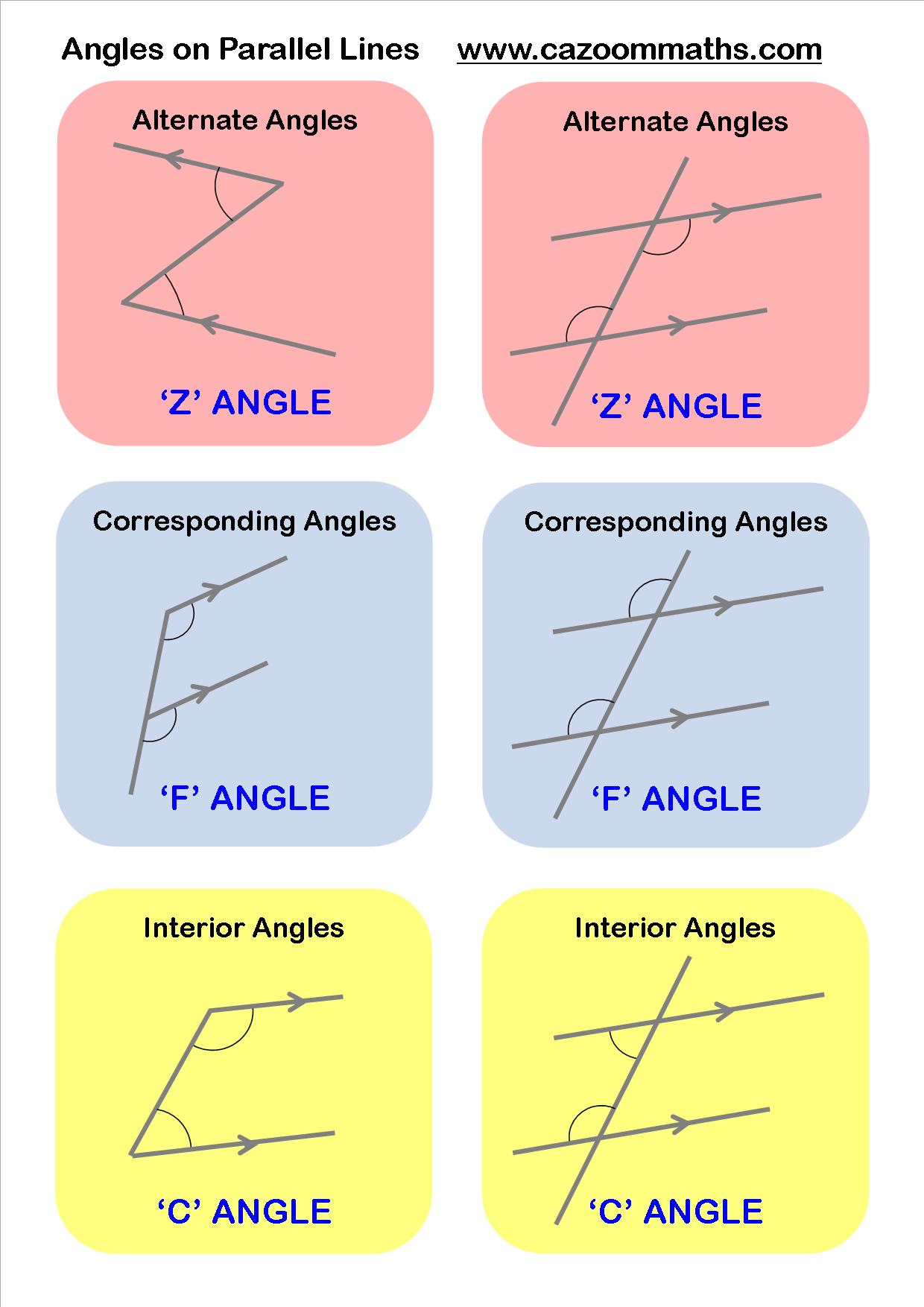 Alternate Interior Angles Postulate